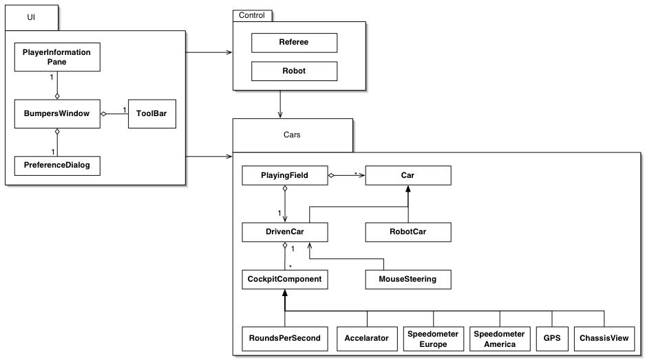 Lehrstuhl für Angewandte Softwaretechnik - Chair for Applied